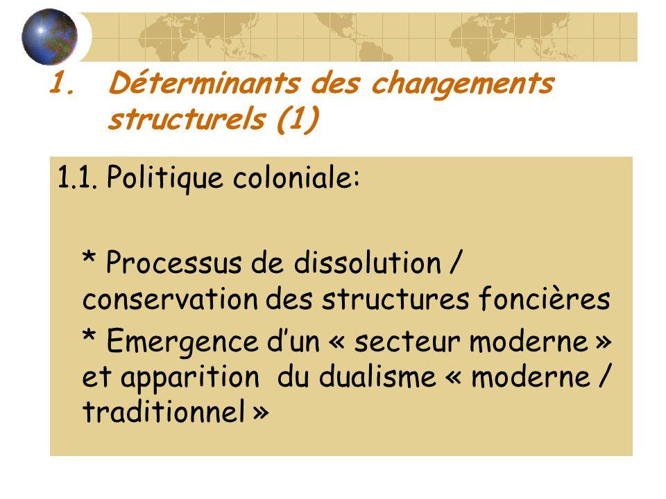 Déterminants des changements structurels (1)