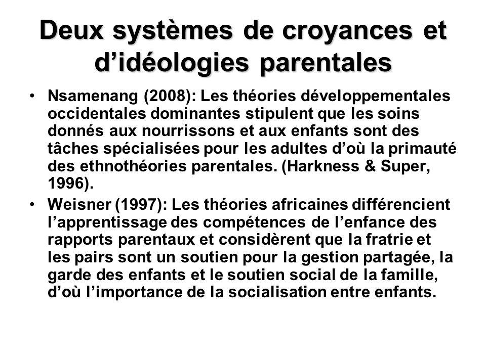 Deux systèmes de croyances et d'idéologies parentales