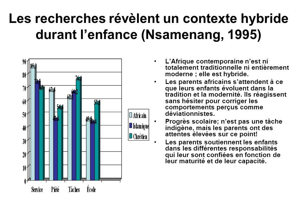 Les recherches révèlent un contexte hybride durant l'enfance (Nsamenang, 1995)