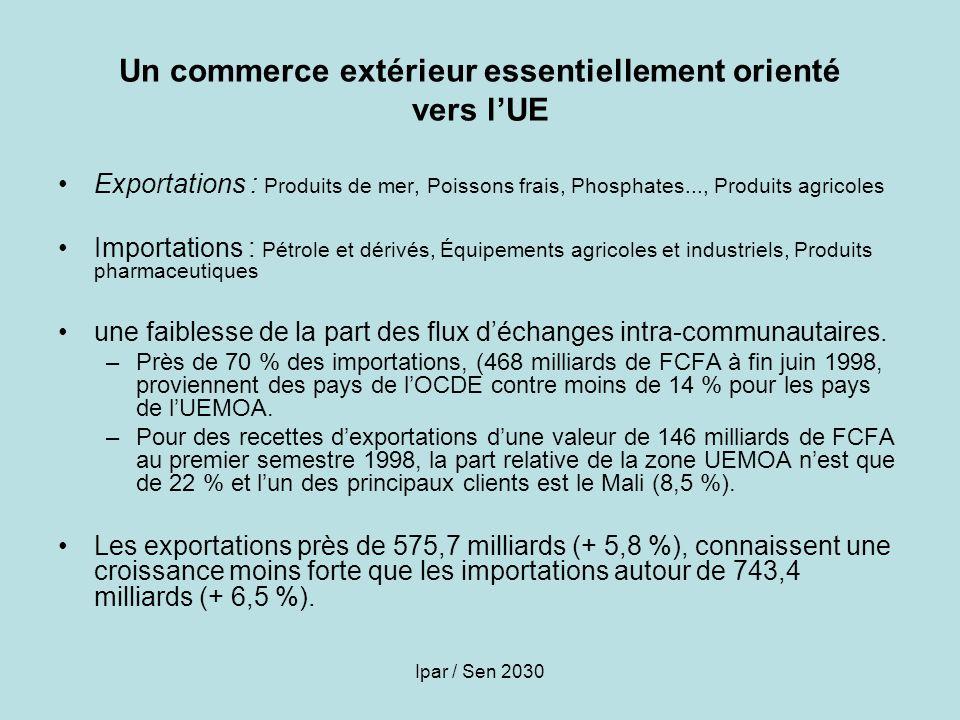 Un commerce extérieur essentiellement orienté vers l'UE
