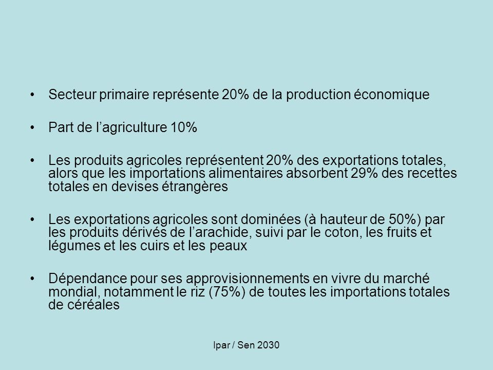 Secteur primaire représente 20% de la production économique