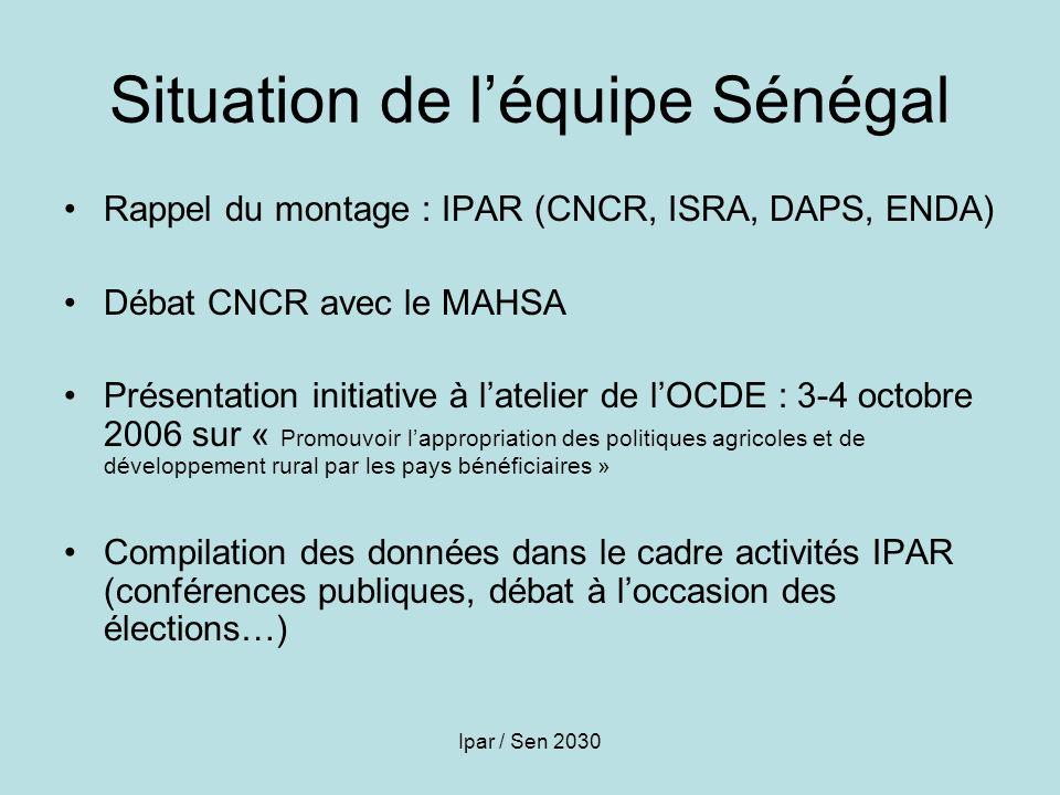 Situation de l'équipe Sénégal