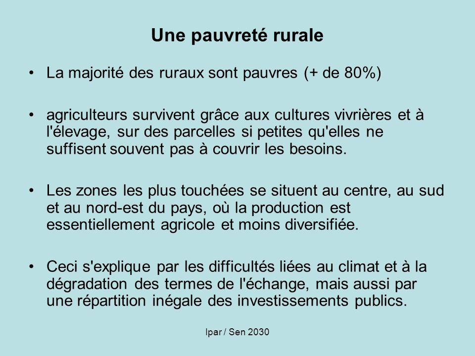 Une pauvreté rurale La majorité des ruraux sont pauvres (+ de 80%)