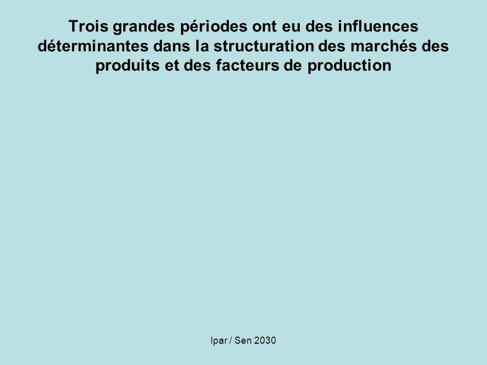 Trois grandes périodes ont eu des influences déterminantes dans la structuration des marchés des produits et des facteurs de production