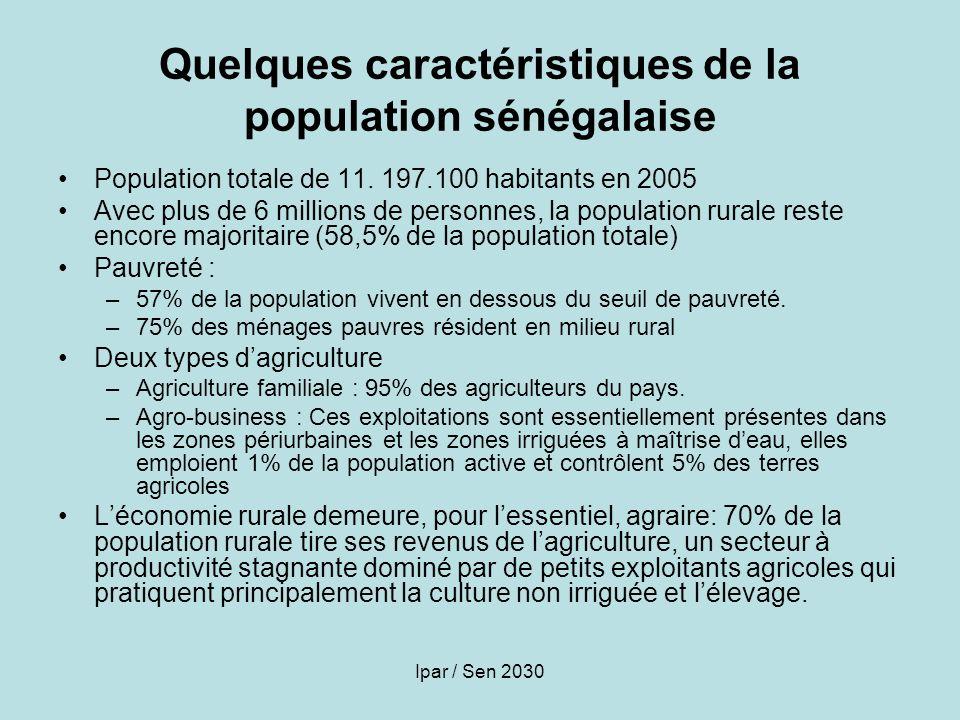 Quelques caractéristiques de la population sénégalaise