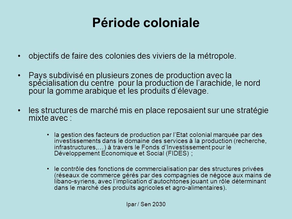 Période colonialeobjectifs de faire des colonies des viviers de la métropole.