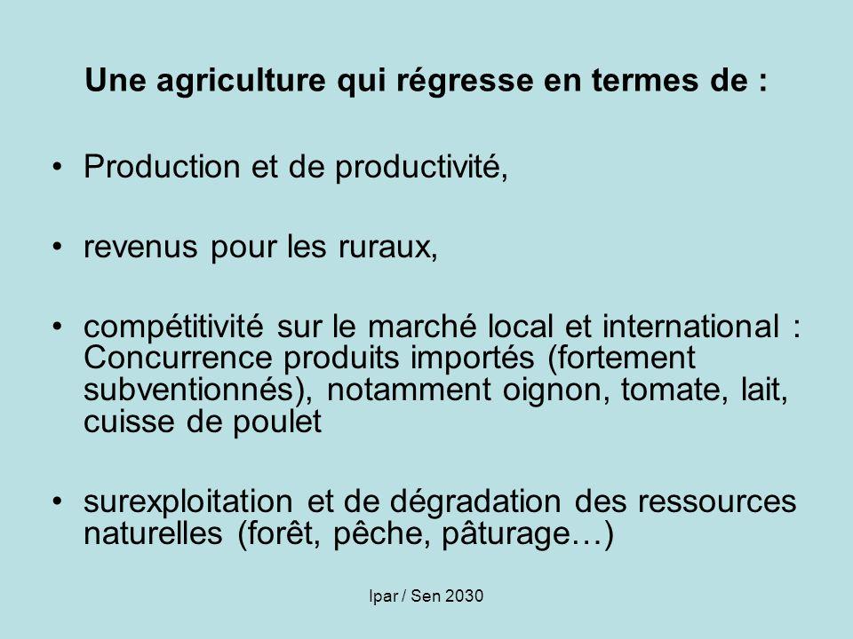 Une agriculture qui régresse en termes de :