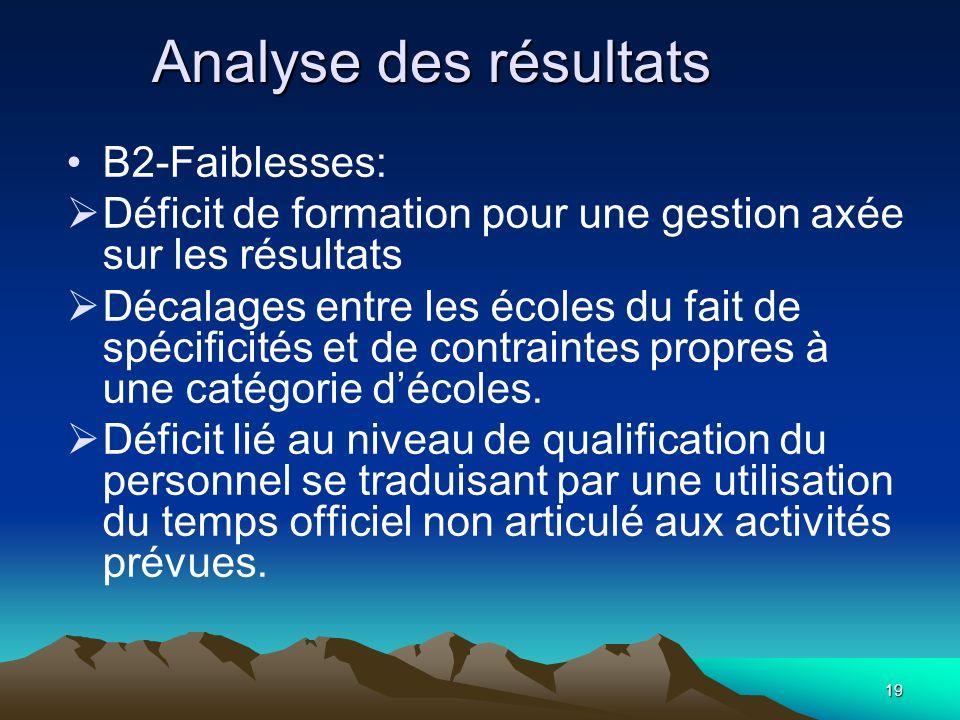Analyse des résultats B2-Faiblesses: