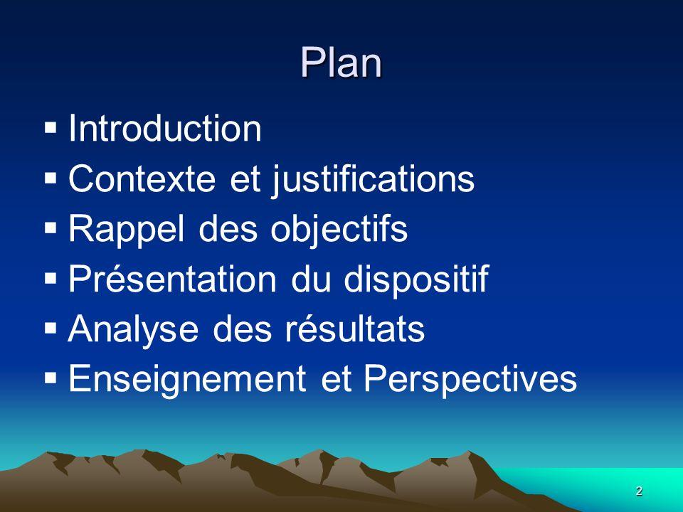 Plan Introduction Contexte et justifications Rappel des objectifs