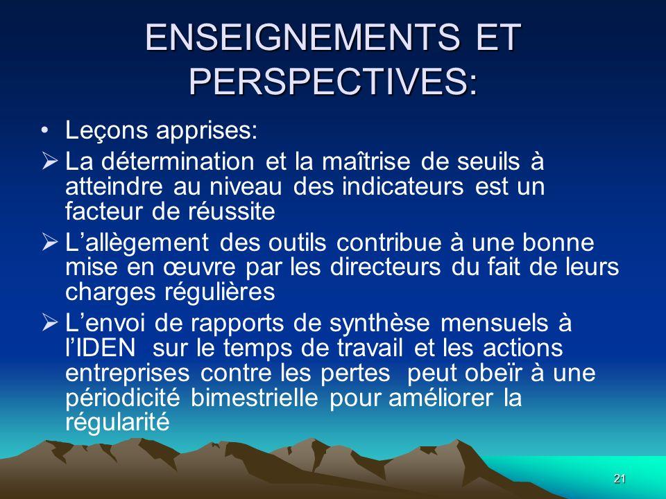 ENSEIGNEMENTS ET PERSPECTIVES: