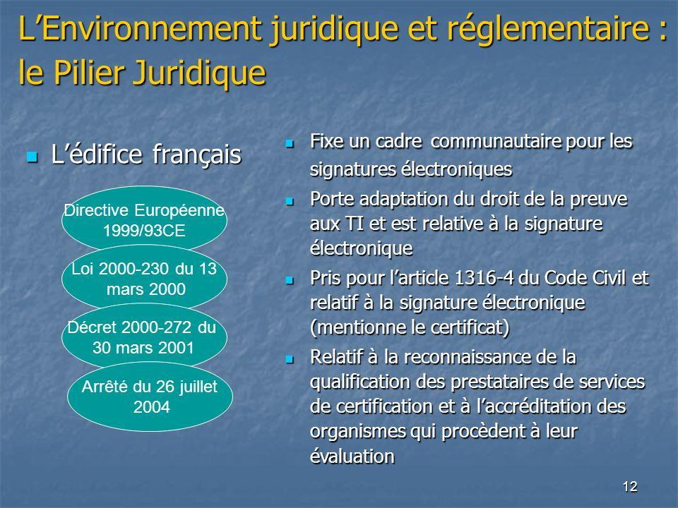 L'Environnement juridique et réglementaire : le Pilier Juridique