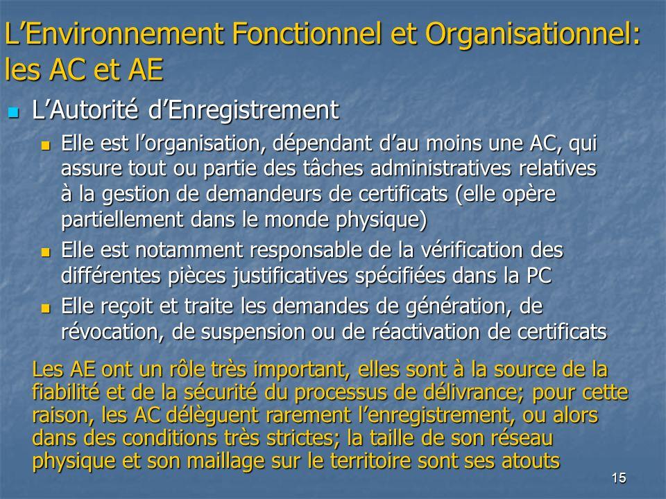 L'Environnement Fonctionnel et Organisationnel: les AC et AE