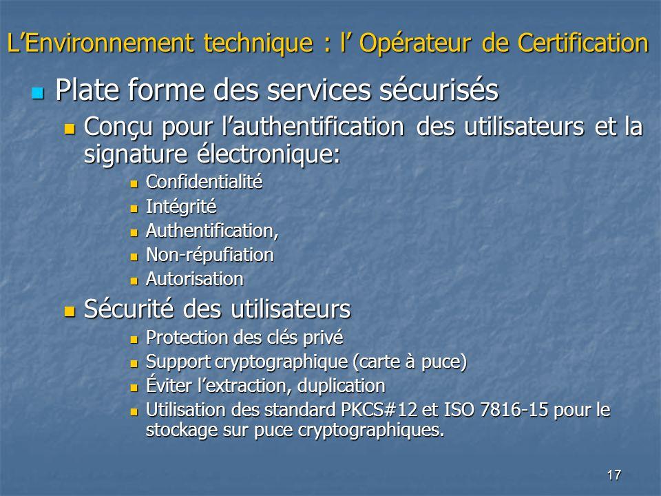 L'Environnement technique : l' Opérateur de Certification