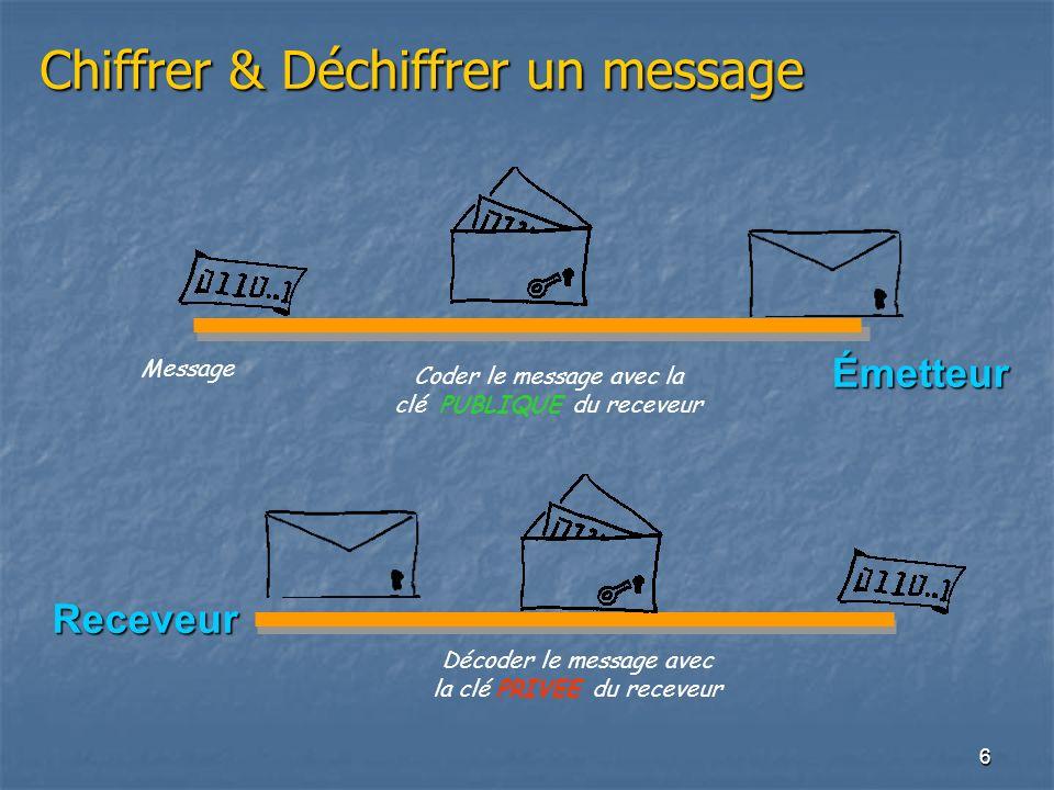 Chiffrer & Déchiffrer un message