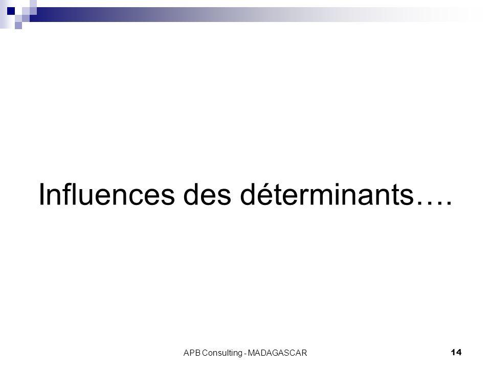 Influences des déterminants….