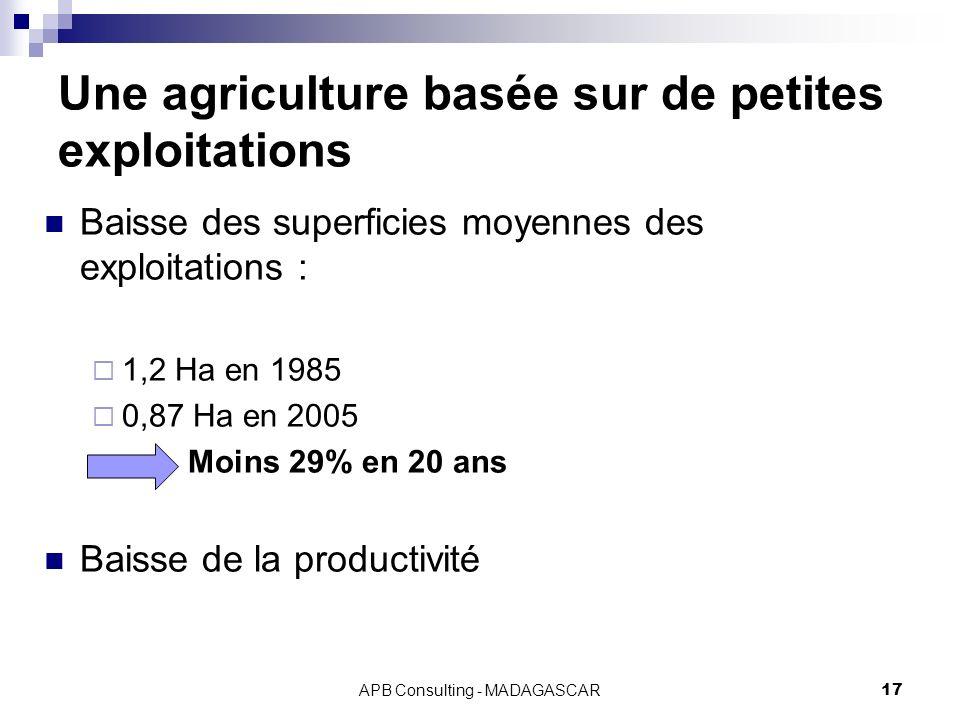 Une agriculture basée sur de petites exploitations