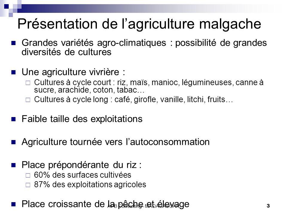 Présentation de l'agriculture malgache