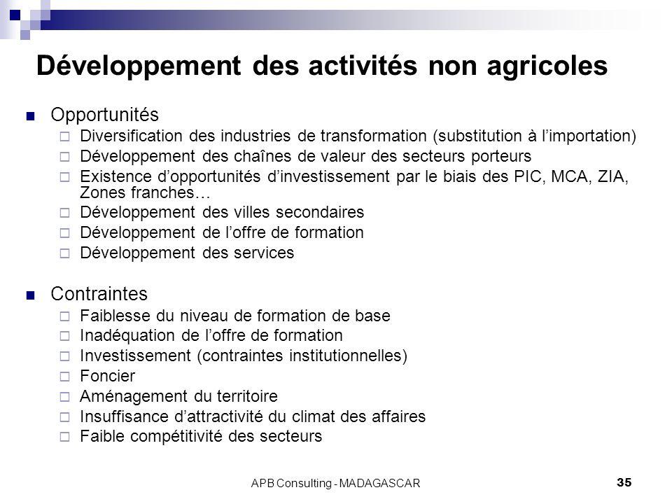 Développement des activités non agricoles
