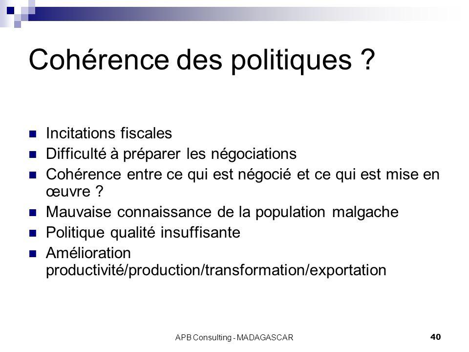 Cohérence des politiques