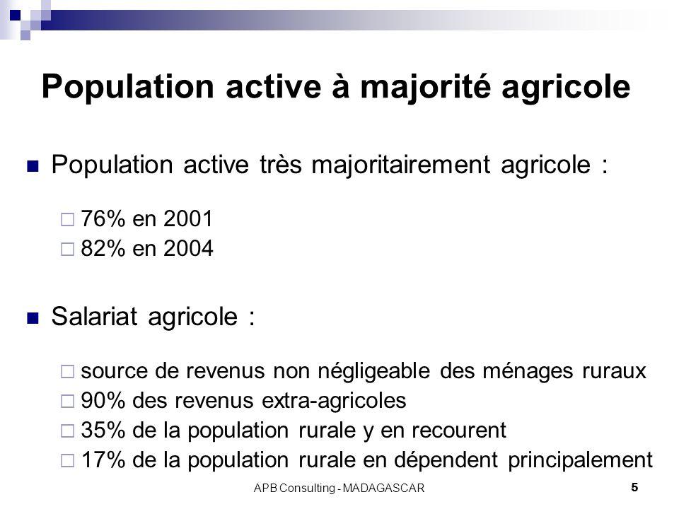 Population active à majorité agricole