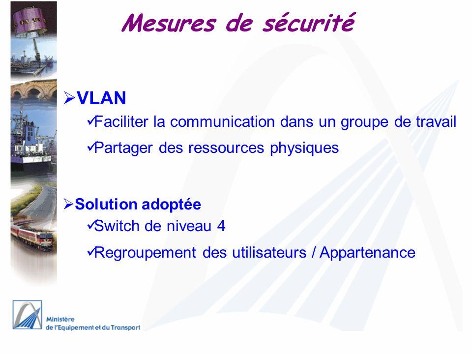 Mesures de sécurité VLAN