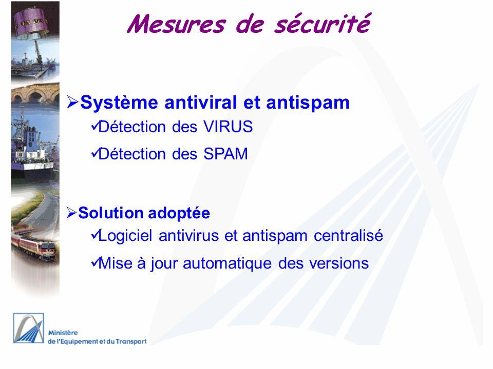Mesures de sécurité Système antiviral et antispam Détection des VIRUS