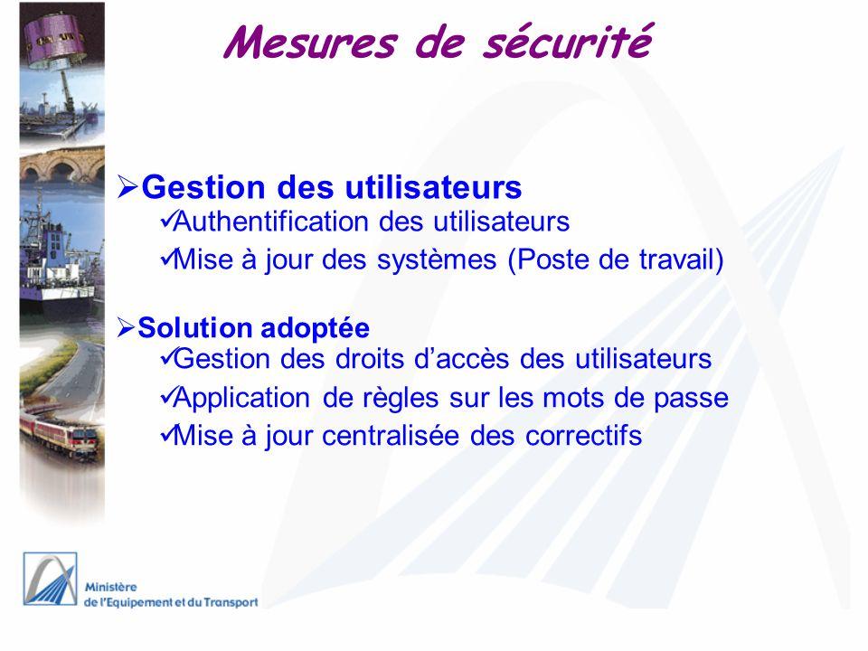 Mesures de sécurité Gestion des utilisateurs