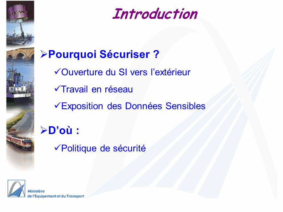 Introduction Pourquoi Sécuriser D'où :