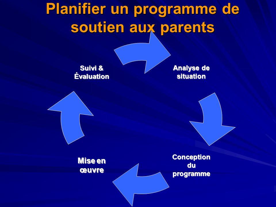 Planifier un programme de soutien aux parents