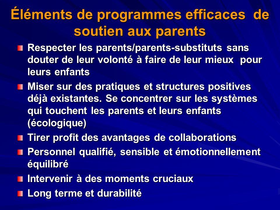 Éléments de programmes efficaces de soutien aux parents