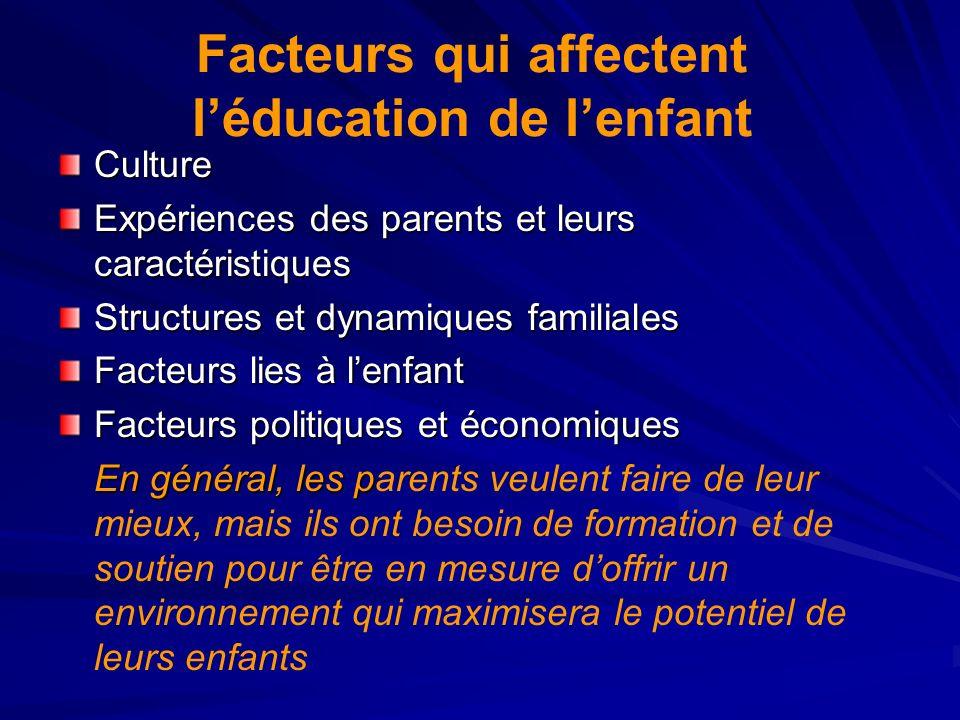 Facteurs qui affectent l'éducation de l'enfant