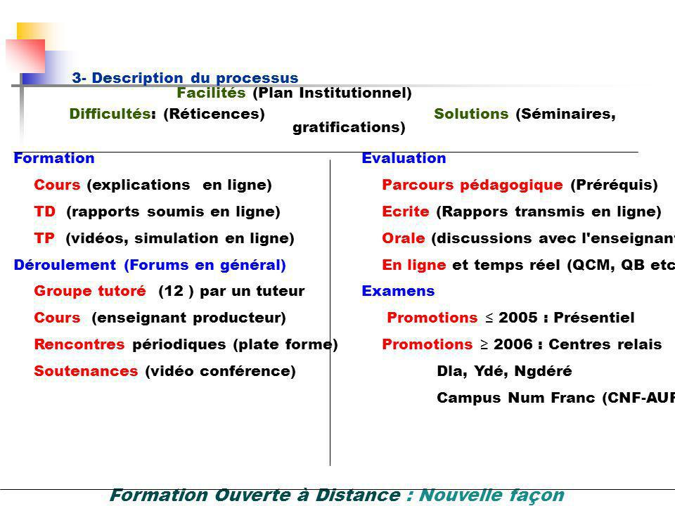 Difficultés: (Réticences) Solutions (Séminaires, gratifications)