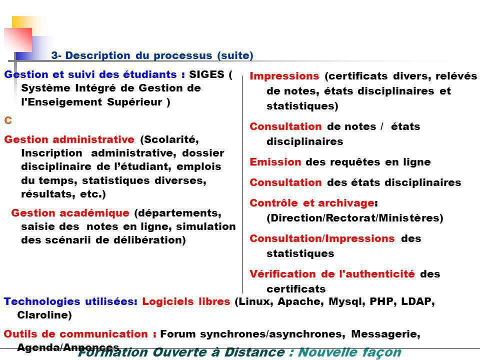 3- Description du processus (suite)