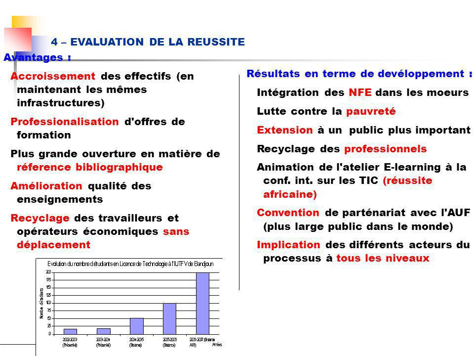 4 – EVALUATION DE LA REUSSITE