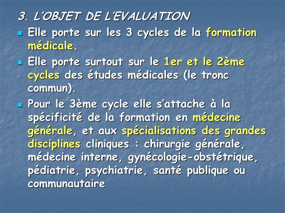 3. L'OBJET DE L'EVALUATION