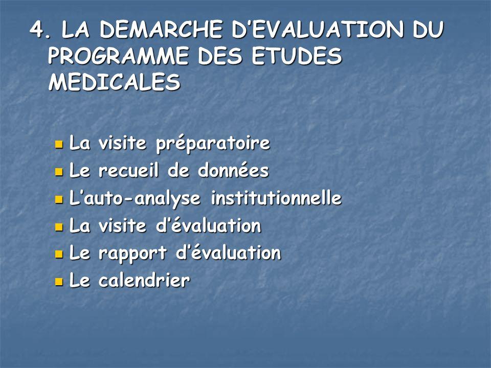 4. LA DEMARCHE D'EVALUATION DU PROGRAMME DES ETUDES MEDICALES