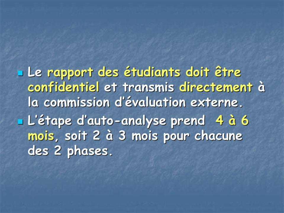 Le rapport des étudiants doit être confidentiel et transmis directement à la commission d'évaluation externe.
