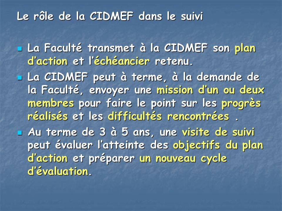 Le rôle de la CIDMEF dans le suivi