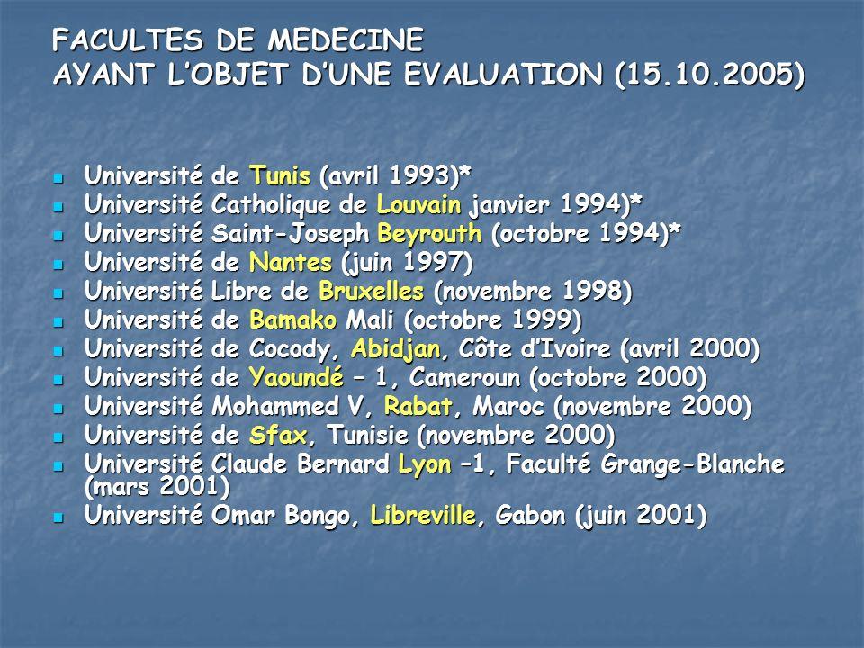 AYANT L'OBJET D'UNE EVALUATION (15.10.2005)