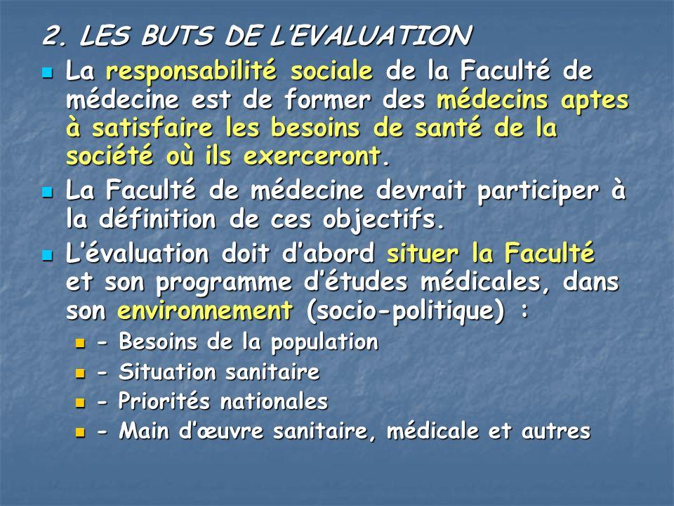 2. LES BUTS DE L'EVALUATION