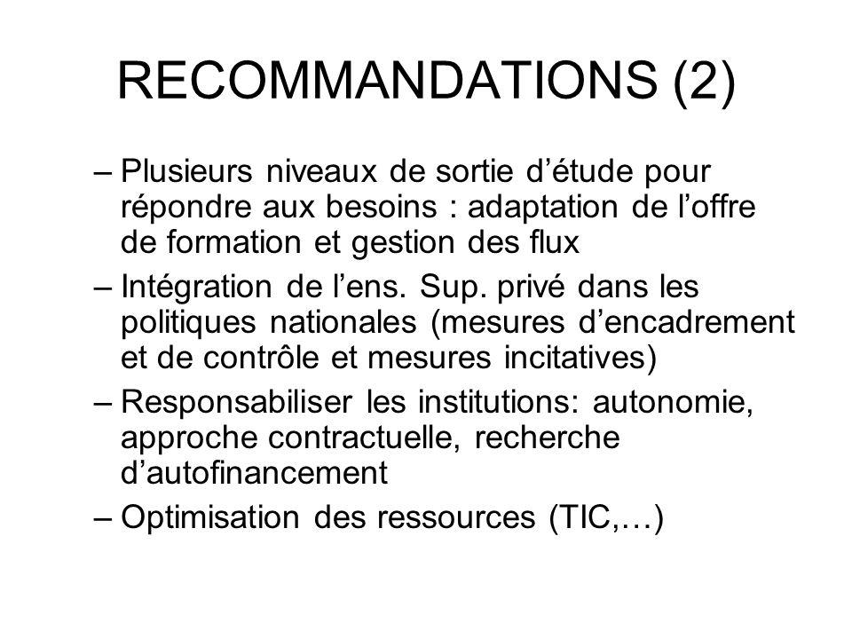RECOMMANDATIONS (2)Plusieurs niveaux de sortie d'étude pour répondre aux besoins : adaptation de l'offre de formation et gestion des flux.