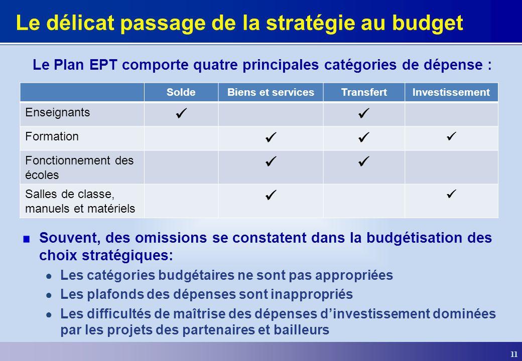 Le délicat passage de la stratégie au budget