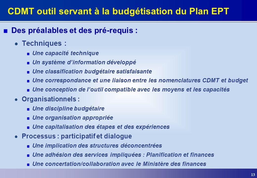 CDMT outil servant à la budgétisation du Plan EPT