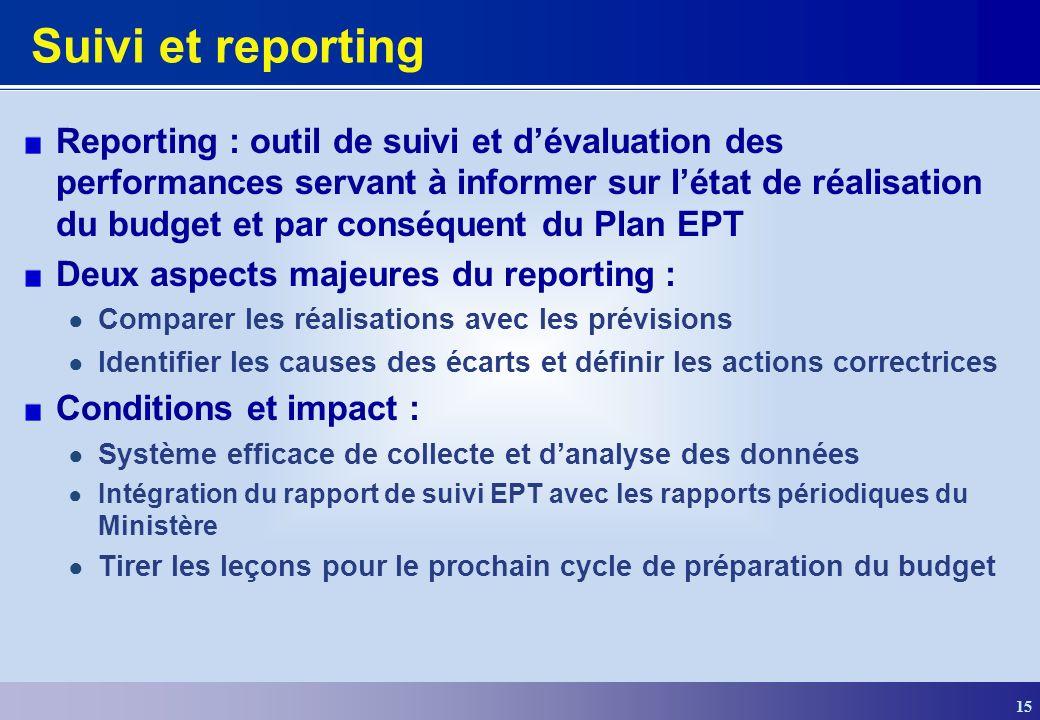 Suivi et reporting