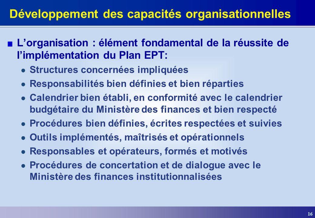 Développement des capacités organisationnelles