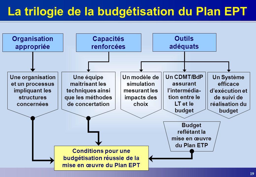 La trilogie de la budgétisation du Plan EPT