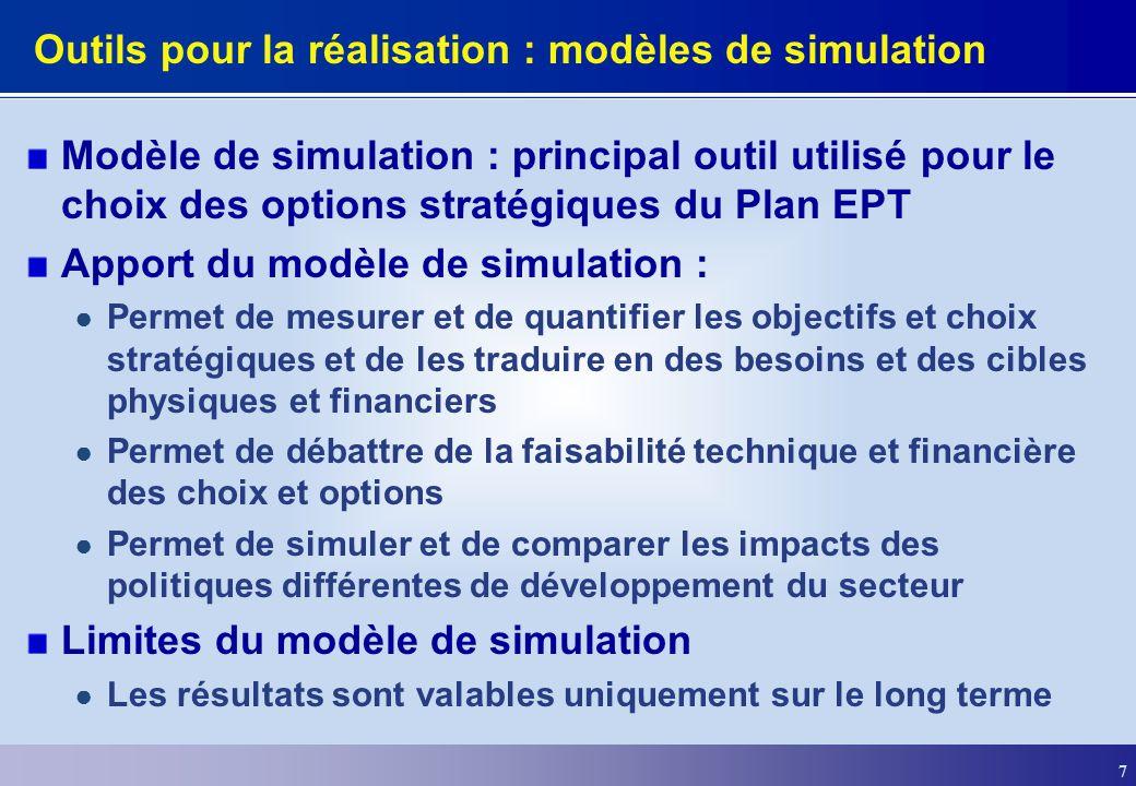 Outils pour la réalisation : modèles de simulation