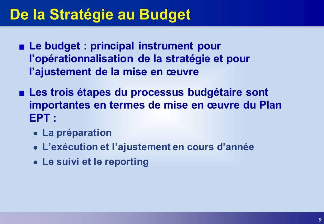 De la Stratégie au Budget