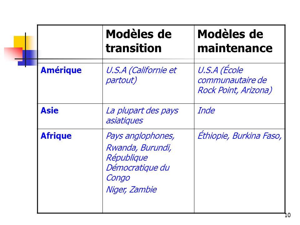 Modèles de maintenance