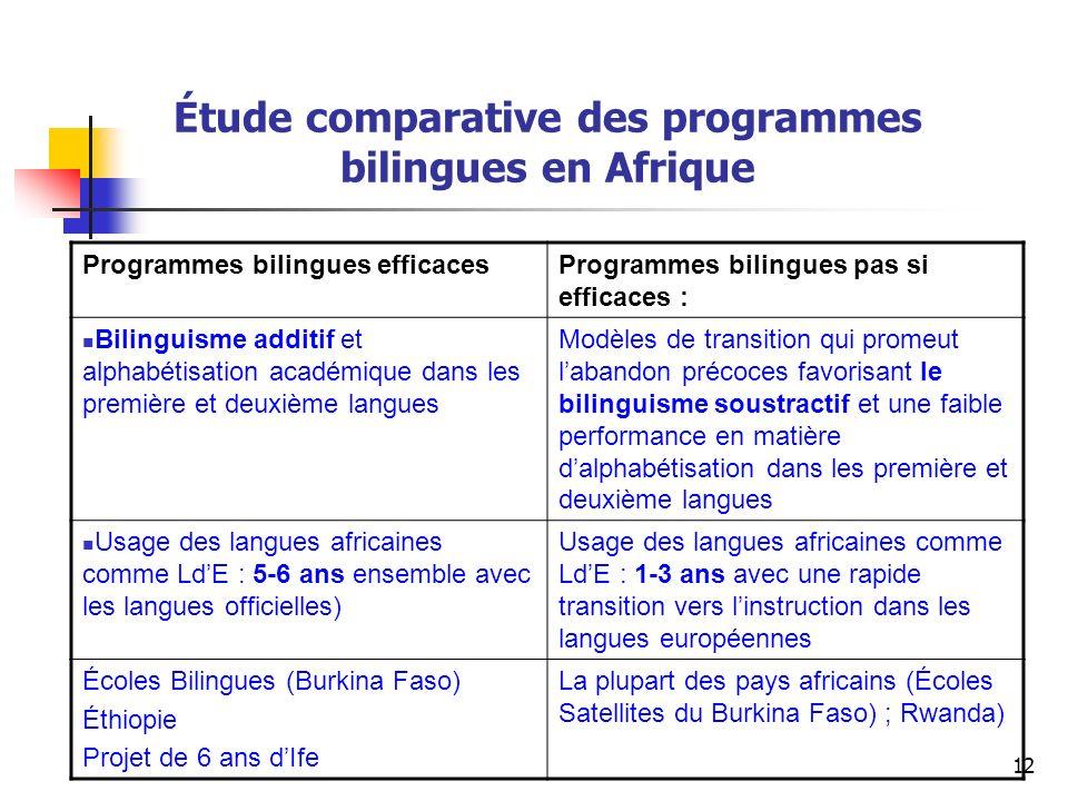 Étude comparative des programmes bilingues en Afrique